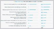 82 departamentos rrhh usa linkedIn publicar ofertas empleo