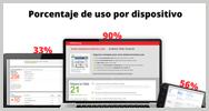 Imagen: El portátil/ordenador de mesa sigue siendo el dispositivo más utilizado según el estudio Mindreader 2014 (Mindshare)
