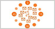 ¿Cuál es la hora ideal para enviar campañas de email marketing?