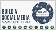 Como construir plan marketing redes sociales