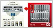 Multiplán de Hostalia: gestiona tus Hostings Linux y Windows desde un único panel de control