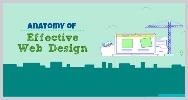 Infografia diseno web eficaz usuario
