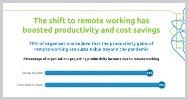 70 empresas cree teletrabajo seguira aumentando productividad
