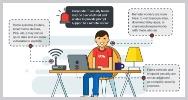 Trend micro dice prevenir ransomware teletrabajo