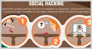Cómo evitar ser hackeado en una cafetería