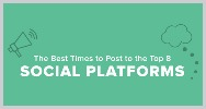Mejor hora publicar redes sociales