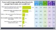 12 por ciento comprar email 2018 adobe consumer email survey informe