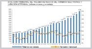 2018 10 evolucion trimestral ecommerce espana