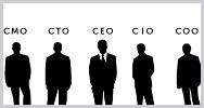 Siglas ceo coo cio cto cmo cco altos cargos empresas directivos infografia