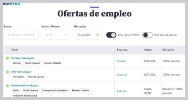 Plataformas encontrar empleo con teletrabajo doctorhosting
